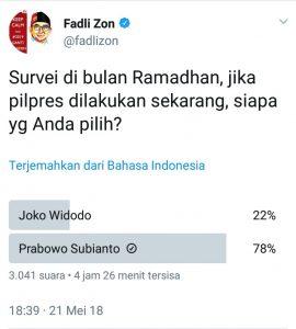 Lagi.. Fadli Zon Buat Poling, Prabowo Menang Telak Atas Jokowi